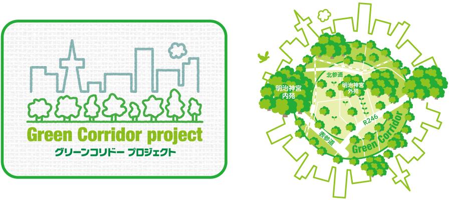 GreenCorridor_mark12